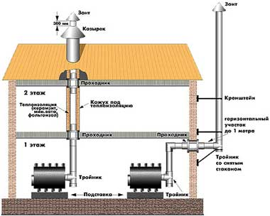 На рис. 1 приведена принципи альная схема установки, предназ наченная для фермерских хозяйств 7.